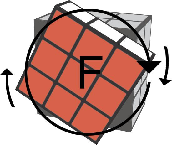 move_f Rubiks Kubus
