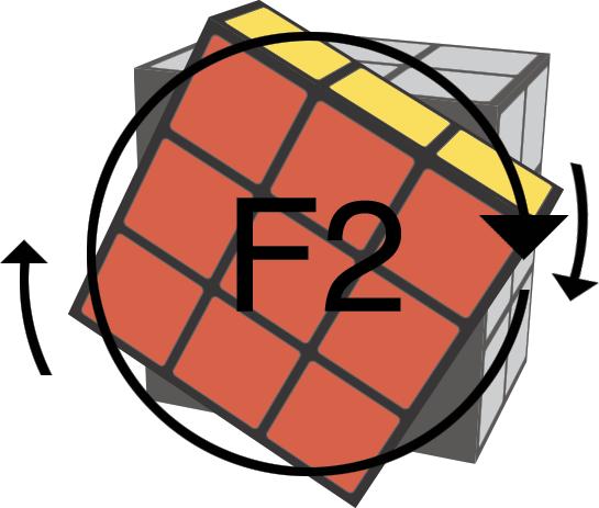 move_f2 Rubiks Kubus